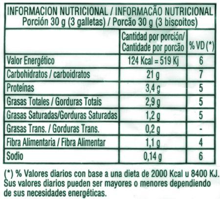 Leyendo las etiquetas de los alimentos - Contenido nutricional de los alimentos ...